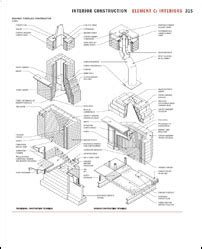architectural graphic standards 11th editiontxt免费下载 读后感