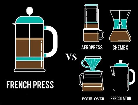 How Does a French Press Differ from Other Coffee Makers?