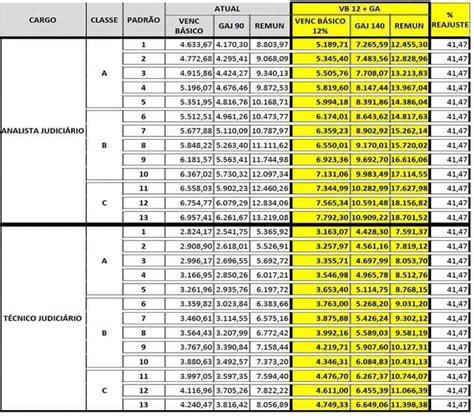 proposta salarial dos vigilantes rs 2016 tabela salarial vigilante rs 2016 piso salarial 2016