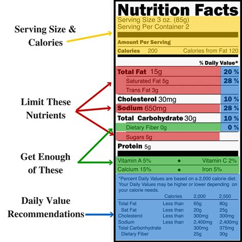 fda nutrition facts label template nutrition facts label template shatterlion info