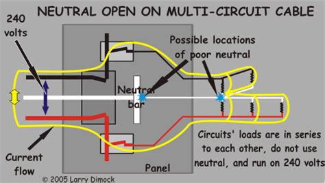 circuit problem at home