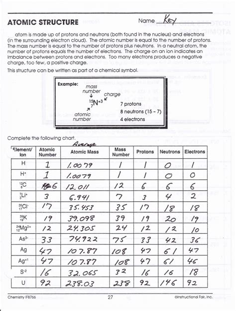 Atomic Basics Worksheet by Atomic Structure Worksheet With Answers Worksheet Resume