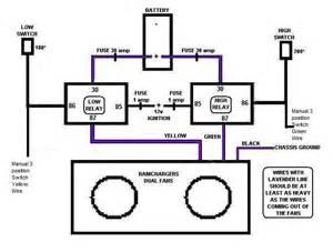 electric fan advise montecarloss message board
