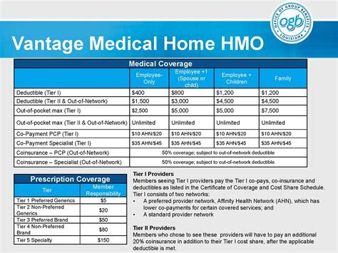 home hmo administered by vantage sub site