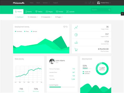 Admin Template Bootstrap by Maisonnette Responsive Admin Template Bootstrap Themes