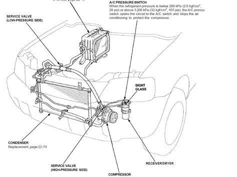 steering column wiring diagram about us autos post
