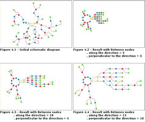 arcmap layout view template main ring layout algorithm properties help arcgis desktop
