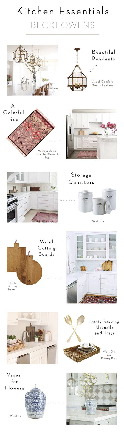 Kitchen Design Essentials by 100 Interior Design Ideas Home Bunch Interior Design Ideas