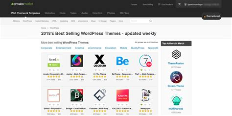 avada theme wordpress tutorial avada theme wordpress an 225 lisis de la plantilla top de