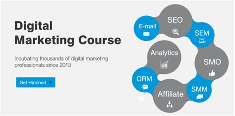 Digital Marketing Course Review by Who Can Give Best Of Digital Marketing Quora
