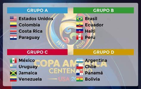 Calendario Copa America 2016 El Calendario De La Copa Am 233 Rica Centenario 2016 Diario