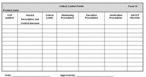 Protocol Deviation Log Template by Về Trang