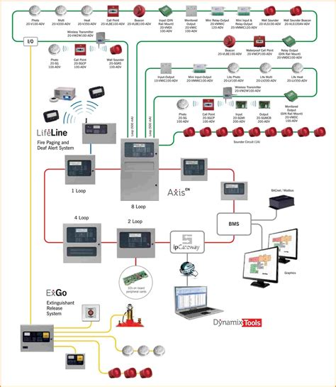 wiring diagram panel alarm copy wiring diagram for a