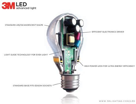 inside led light bulb ecn korns 3m 25 year light bulb requires unique die cast