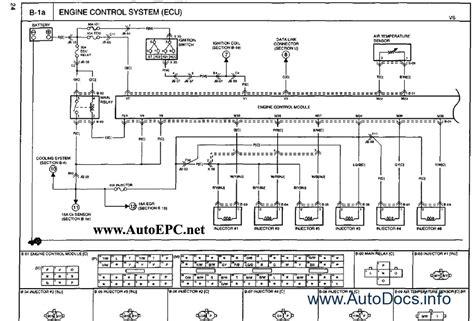 kia carens electrical wiring diagram wiring diagram