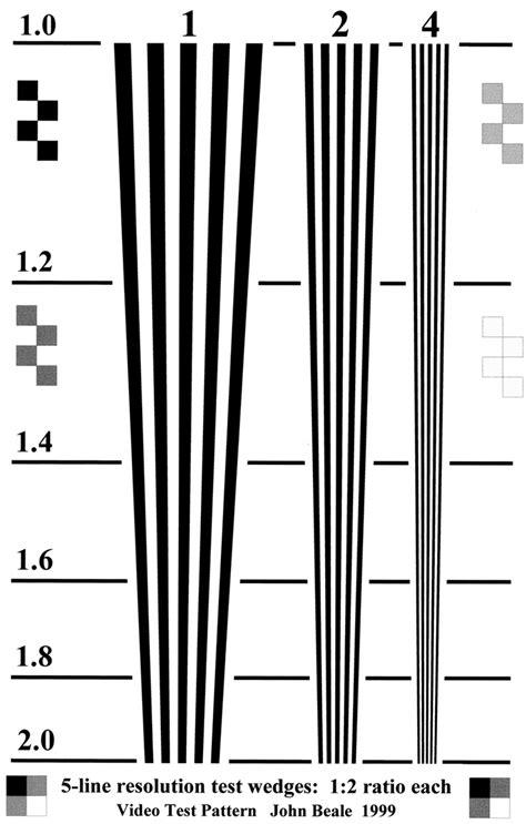 observer pattern unit test 38 best tv test pattern images on pinterest art designs