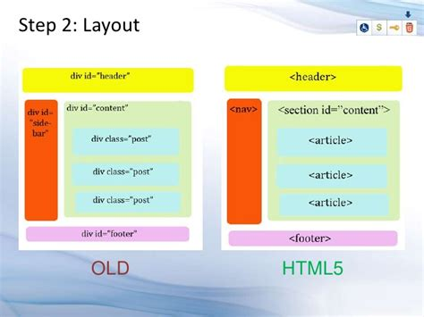 html5 grid layout exles phpsourcecode net html5 radio button group exle phpsourcecode net