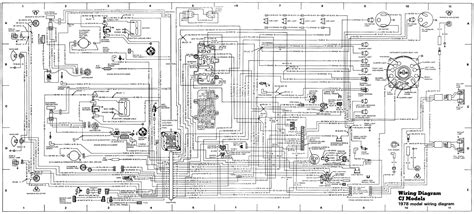 1983 jeep cj7 heater wiring diagram 1995 jeep wrangler