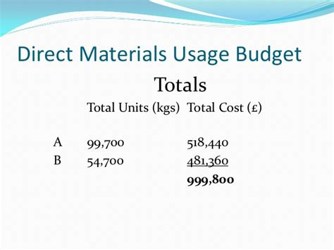 Kelley Direct Mba Course Materials Cost by Pgbm01 Mba Financial Management And 2015 16