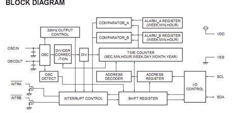 wiring diagram electric rice cooker datasheet wiring diagram