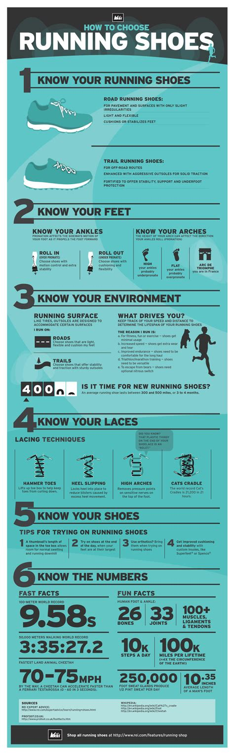choosing the right running shoe how to choose running shoes rei