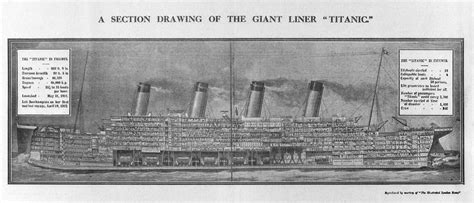 Titanic Section by Section Drawing Of Rms Titanic Unknown Royal Museums
