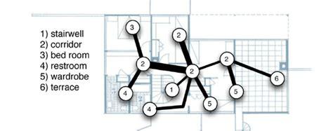 gropius house floor plan gropius house plans house design plans
