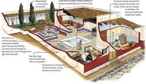 rome homes domus cross section daily cross