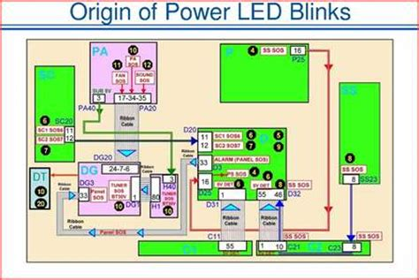 panasonic tv power light blinking solved when attempting to turn on my panasonic plasma fixya