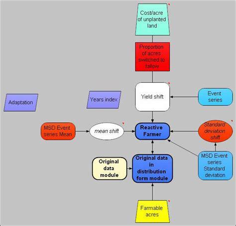 Decision Study Paper - decision analysis term paper drureport445 web fc2