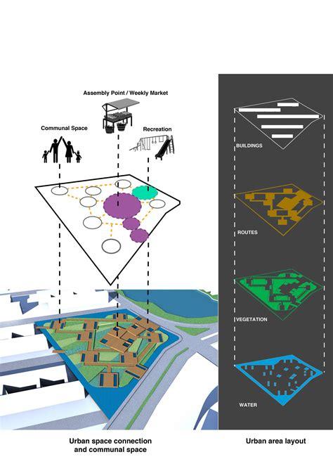 design community environment inc self sustainable housing perfect inc builds ecofarm
