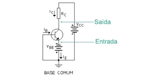 transistor bipolar base comum transistor princ 237 pios de funcionamento e aplica 231 245 es