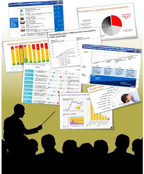 membuat presentasi bisnis menarik training powerpoint bisnis presentasi net