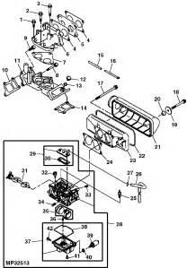 john deere hpx 4x4 parts diagram john free engine image