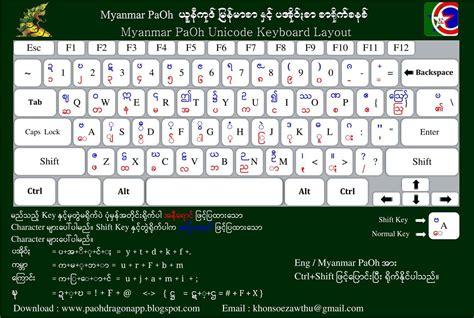 typography keyboard keymagic တ င ထည သ င အသ ပ န င သ က ဘ တ မ unicode today