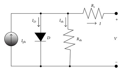solar cell diode single diode equivalent circuit model of solar cell