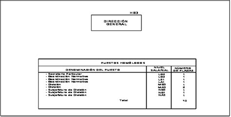 tabulador de sueldos del imss 2016 tabulador salarial imss 2016 tabulador de sueldos del imss