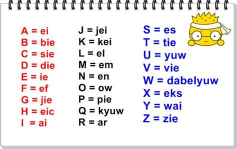 Aku Bisa Menghafal Huruf Abc cara belajar bahasa inggris dengan mudah dan cepat