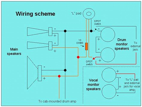 pa speaker wiring diagrams wiring diagram schemes