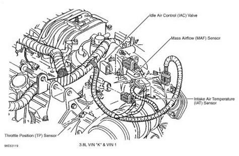 2000 buick century engine diagram 2000 buick century fan sensor location 2000 free engine