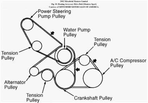 2001 mitsubishi montero sport belt diagram 2002 mitsubishi montero tensioner pulley and belt engine