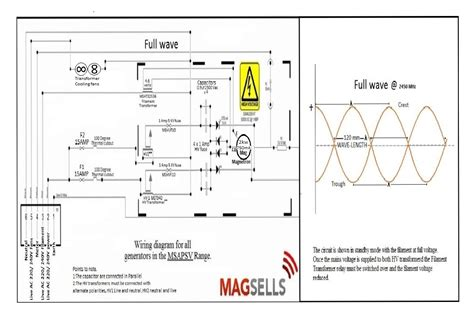 magnetron circuit diagram magnetron wiring and transformer diagram gyrotron wiring