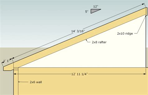 Roof Construction Calculator Rafter How To Build Roof Rafters