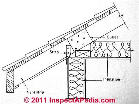Alternatives To Framing roof ventilation improvements amp options for cathedral