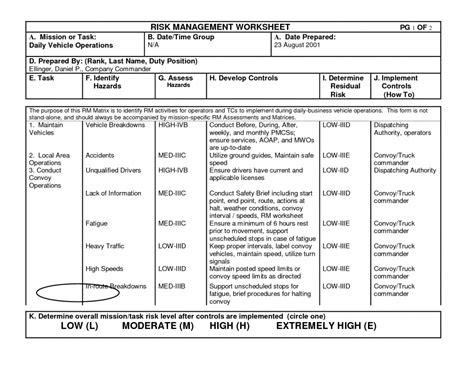 Deliberate Risk Assessment Worksheet by Operational Risk Management Worksheet Worksheets For