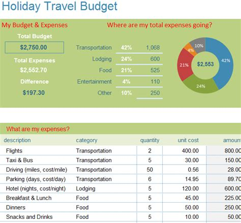 holiday season travel budget my excel templates