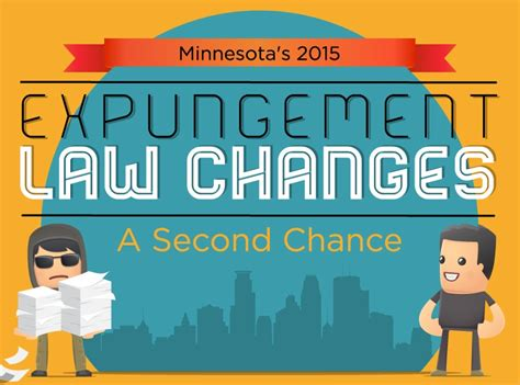 Minnesota Criminal Record Minnesota S New Expungement How To Expunge A Record