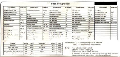 Mercedes Benz 300d Fuse Box Diagram Wiring Diagram