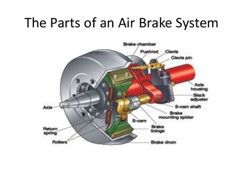 air brake parts diagram air brakes class