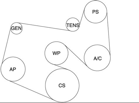 1999 ford f150 belt diagram ford 1991 f150 4 9 serpentine belt diagram ford free